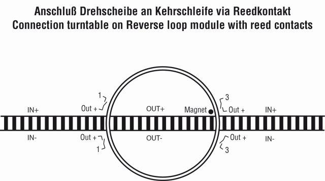 Drehscheibe_und_Kehrschleife