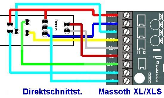 XL-XLS+Direktdekoder-1